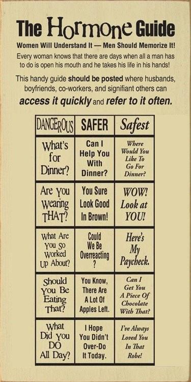The Hormone Guide!